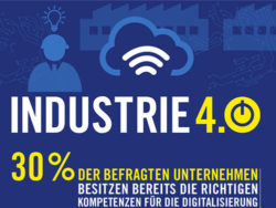Infographic Industry 4.0